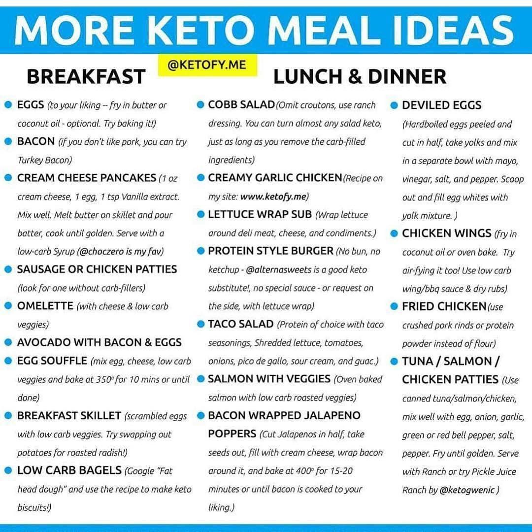 """DelishKetoDiet on Instagram: """"KETO MEAL IDEAS‼️GOOD START.. KNOW ANYMORE DELSIH IDEAS???😉😉 😍 Tag som..."""