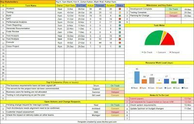 one page project manager excel template free download
