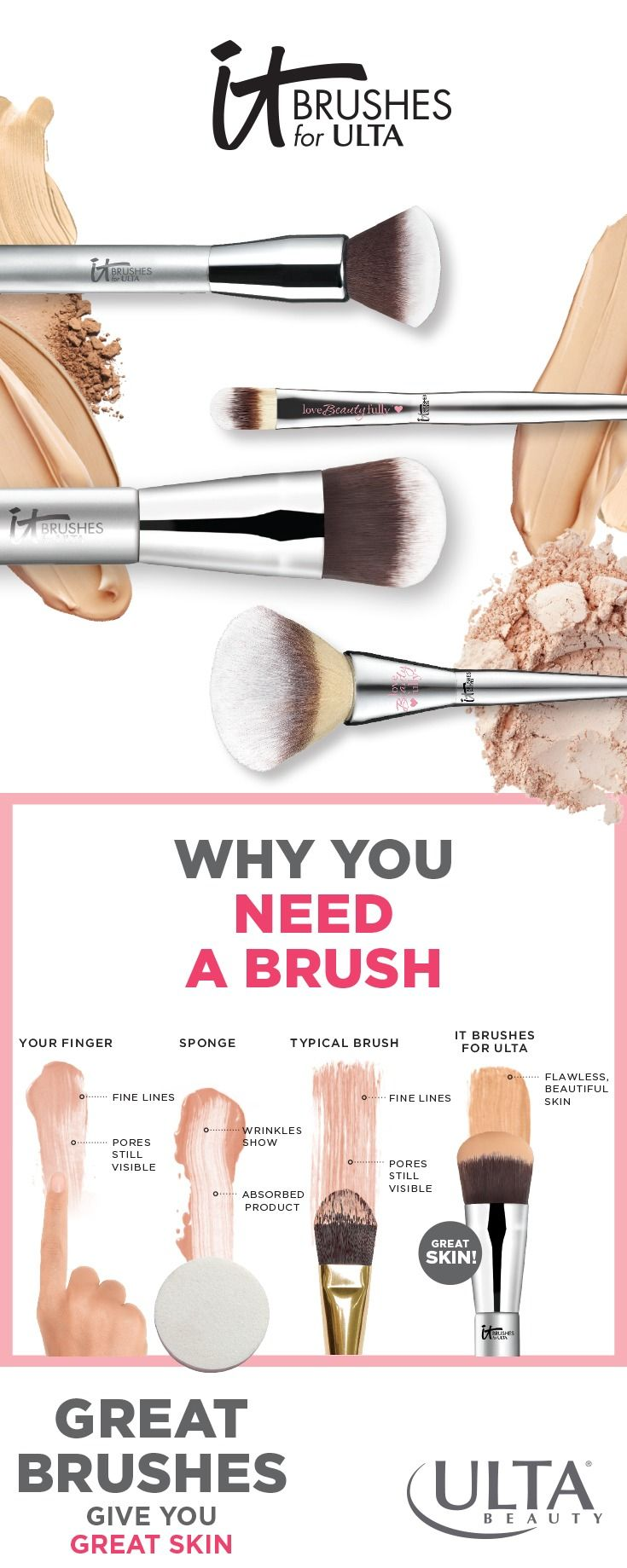 The Tools You Need For A Makeup Job Well Done Reach For It Brushes For Ulta For Flawlessness Blend On Your Favorite Makeup Jobs Artistry Makeup Skin Makeup