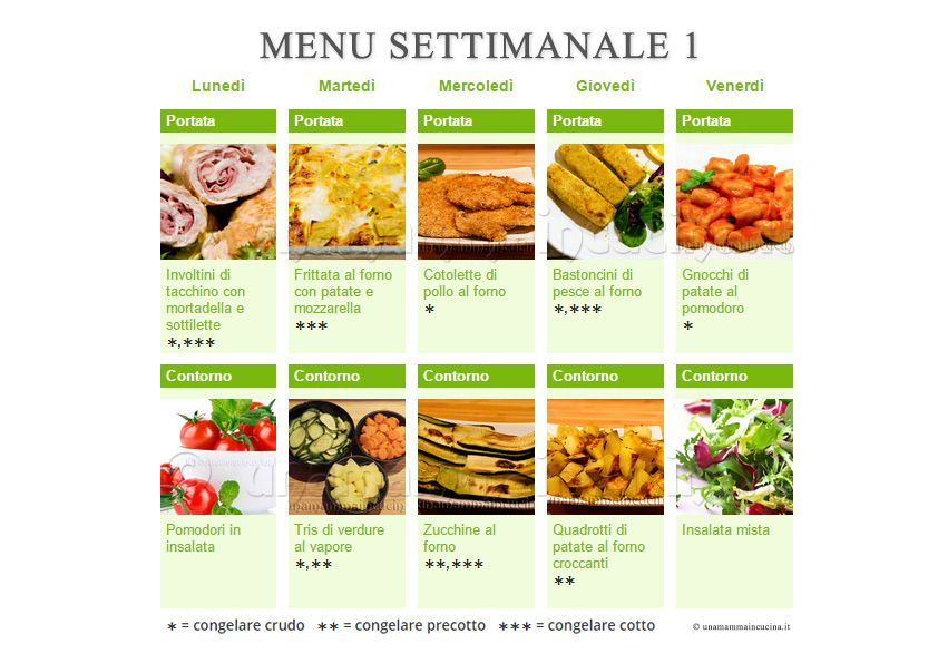 Settimana 1 menu settimanale serale con lista della for Ricette per tutti i giorni della settimana