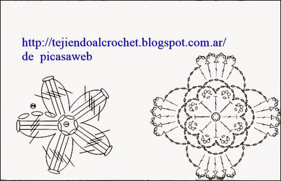 PATRONES - CROCHET - GANCHILLO - GRAFICOS: celular | motif ...