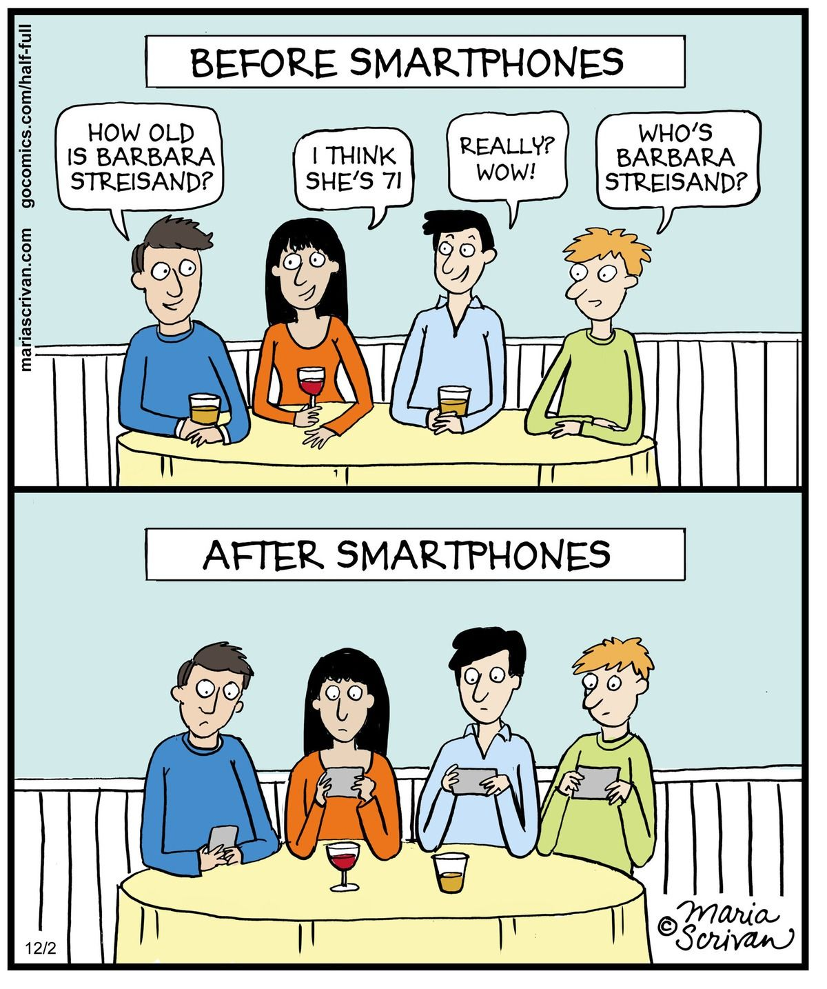 cell phone before and after Learn how to switch your phone number to verizon  local number portability is a government mandate that requires  if you port out before the end of.