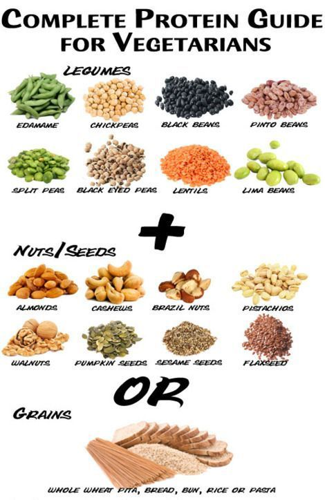 Find out exactly how much protein you need to fuel your body for fitness scientifically calculated also rh pinterest