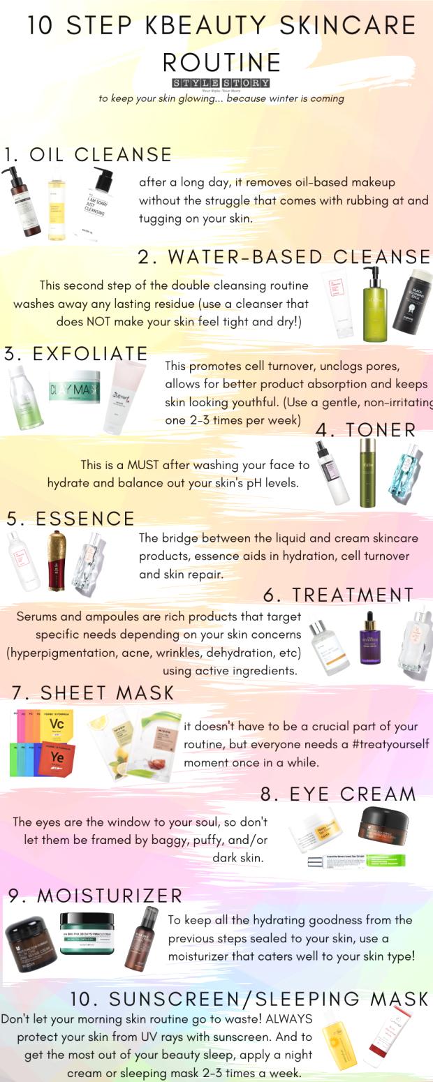 10 Step K Beauty Skincare Routine Step K Beauty Skincare K Beauty Routine Skin Care Routine Steps Korean Beauty Routine