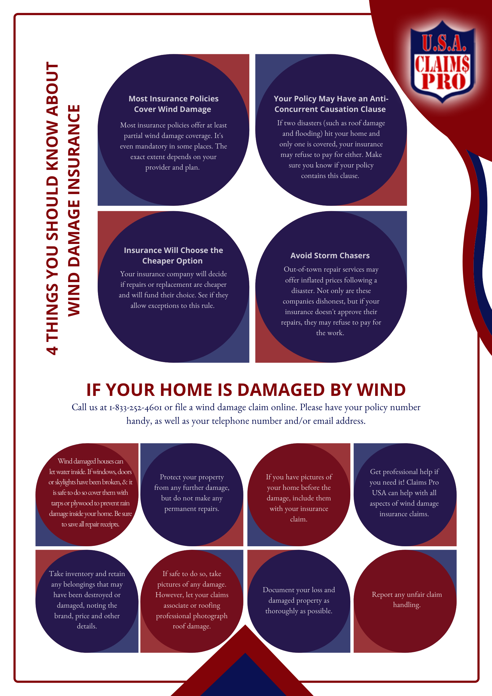 Wind Damage Claims in 2020 Wind damage, Wind, Roof damage