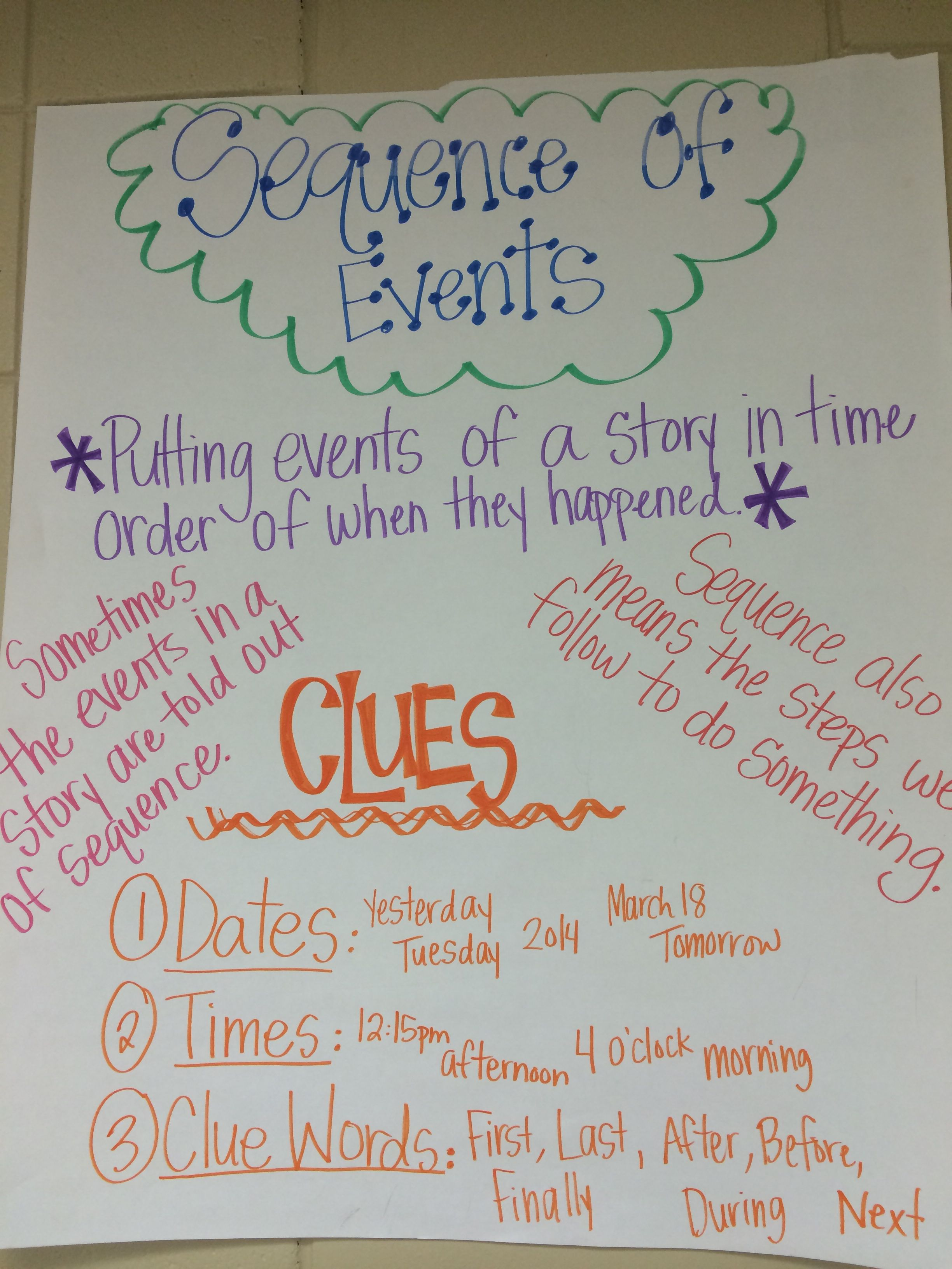 Sequence Of Events Anchor Chart Lesson Ws And Ideas Ancho