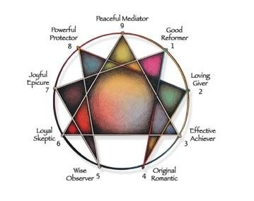 enneagram type 8 and 9 relationship mistakes