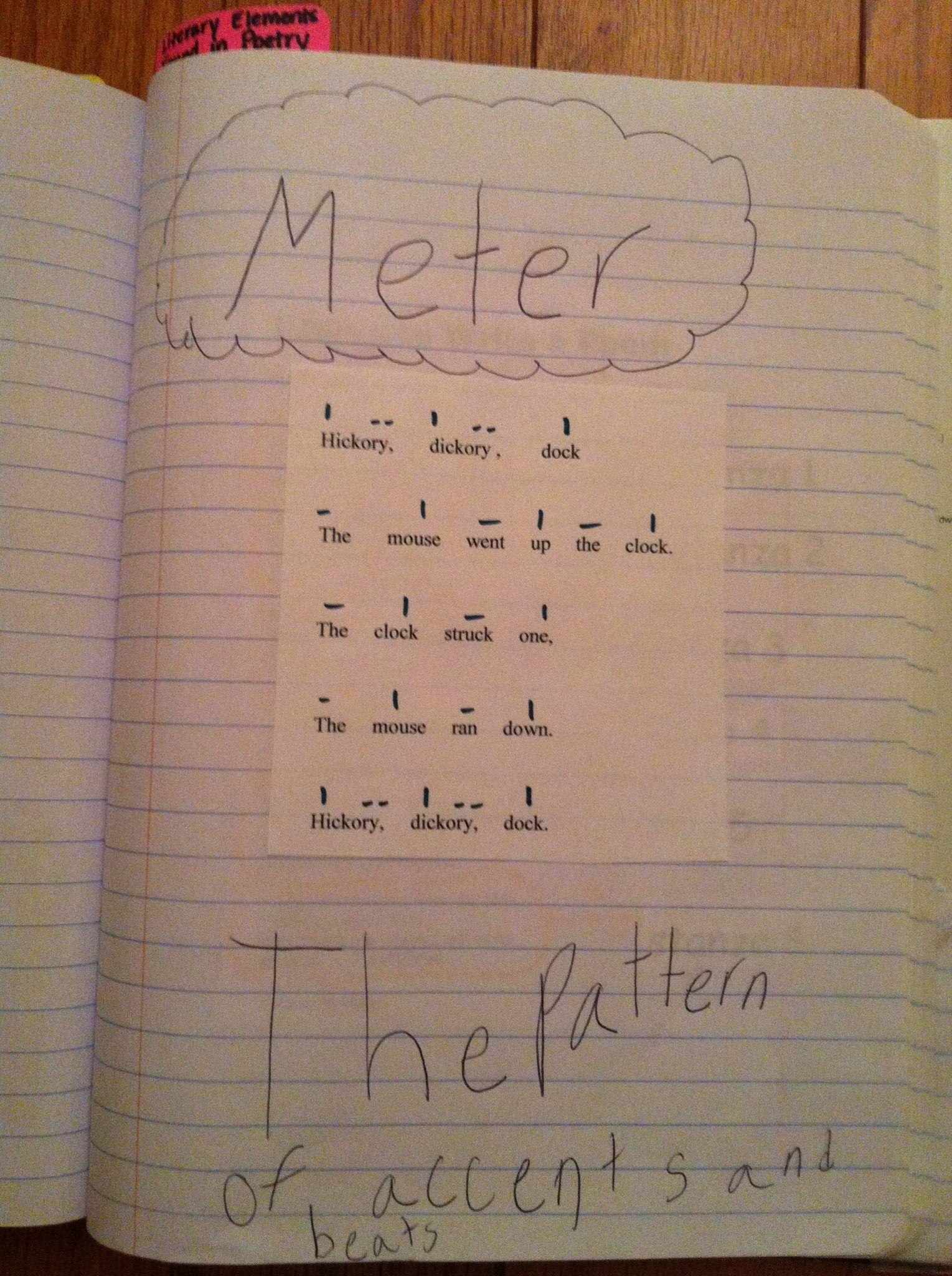 Teaching Meter In Poetry