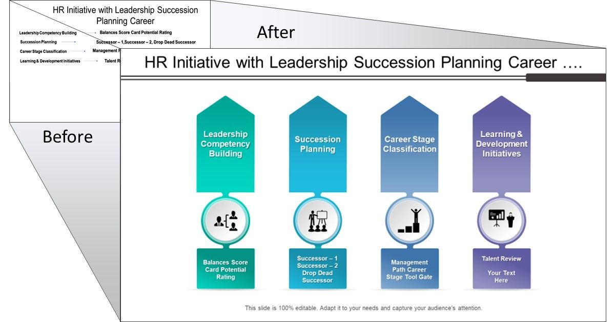 Hr Initiative And Leadership Succession Planning Powerpoint Template Succession Planning Presentation Deck Leadership