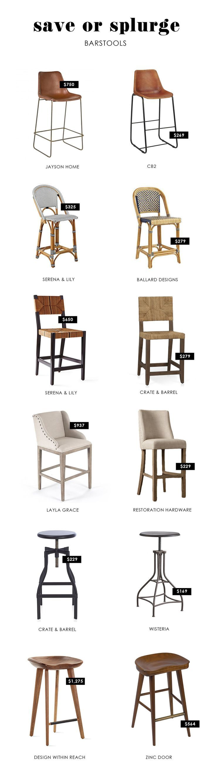 Outstanding Deciding Where To Save Or Splurge Barstool Edition Decor Pabps2019 Chair Design Images Pabps2019Com