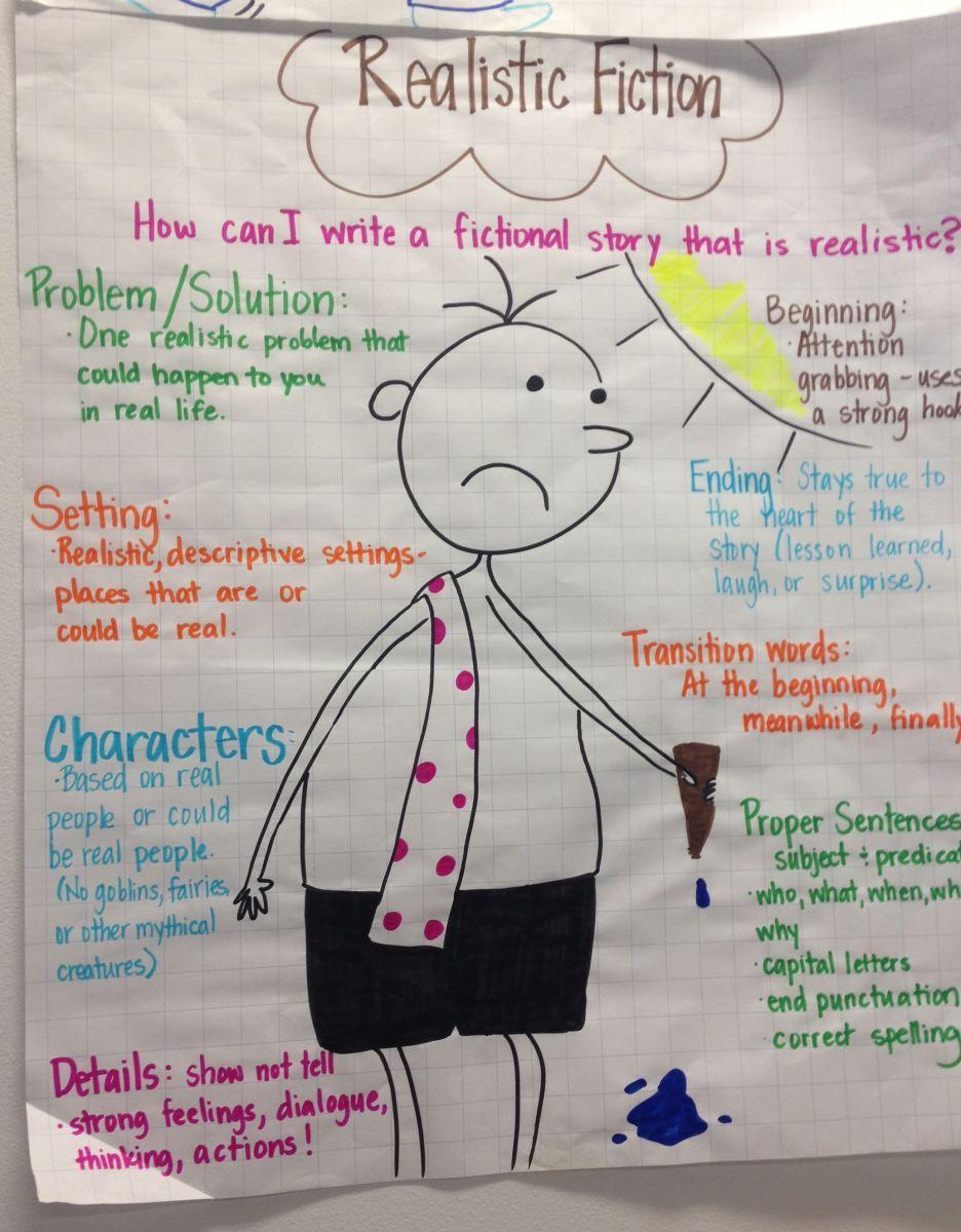Ending Where We Began Writing Realistic Fiction Realistic Fiction Realistic Fiction Writing Teaching Writing Realistic fiction grade writing