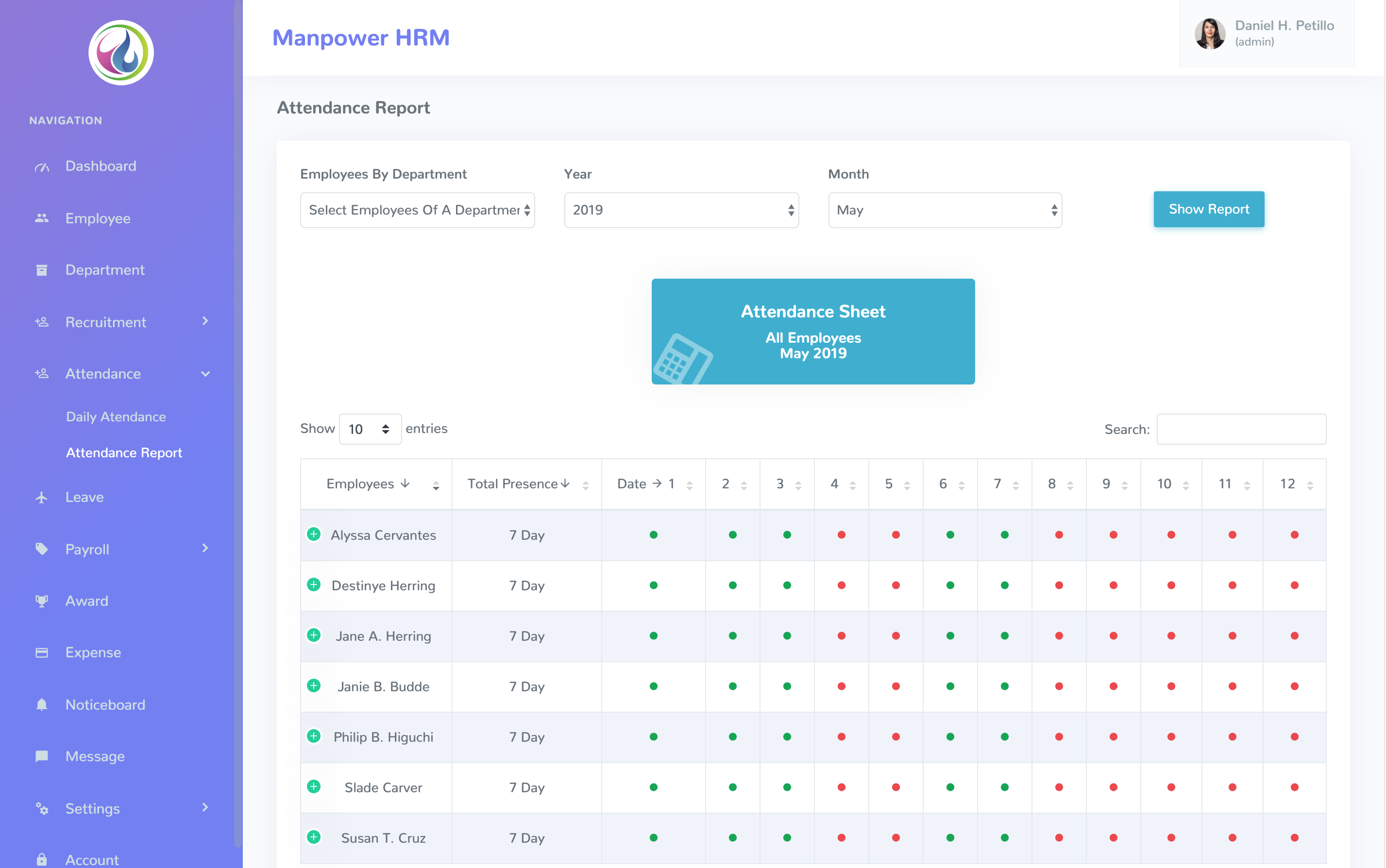 Manpower Hrm By Creativeitem Ad Manpower Ad Hrm Attendance Sheet Marvel Funny Codecanyon