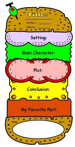 Cheeseburger Book Report Project Templates Printable Worksheets And Rubric Reading Comprehension Activities Comprehension Activities Reading Classroom