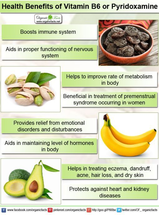 Pin On Anemic Woman Diet