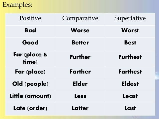 Pin By Ash Zehra On Confusing English Words Learn English