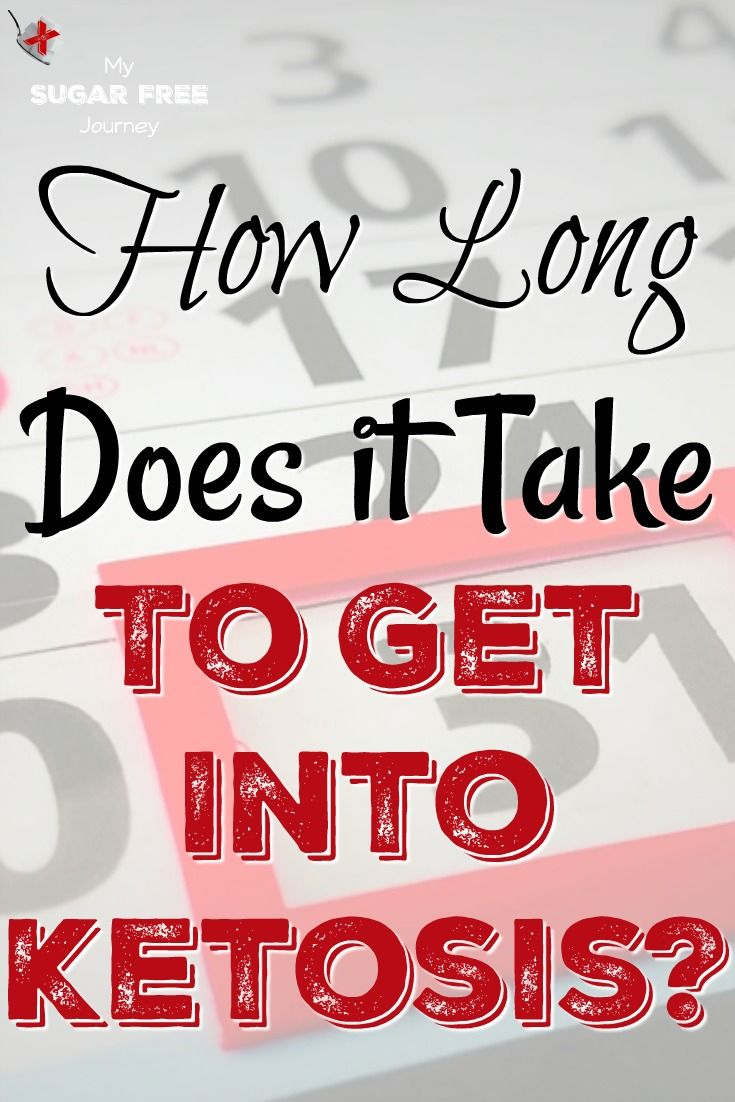 How long does it take to get into ketosis ketosis diet