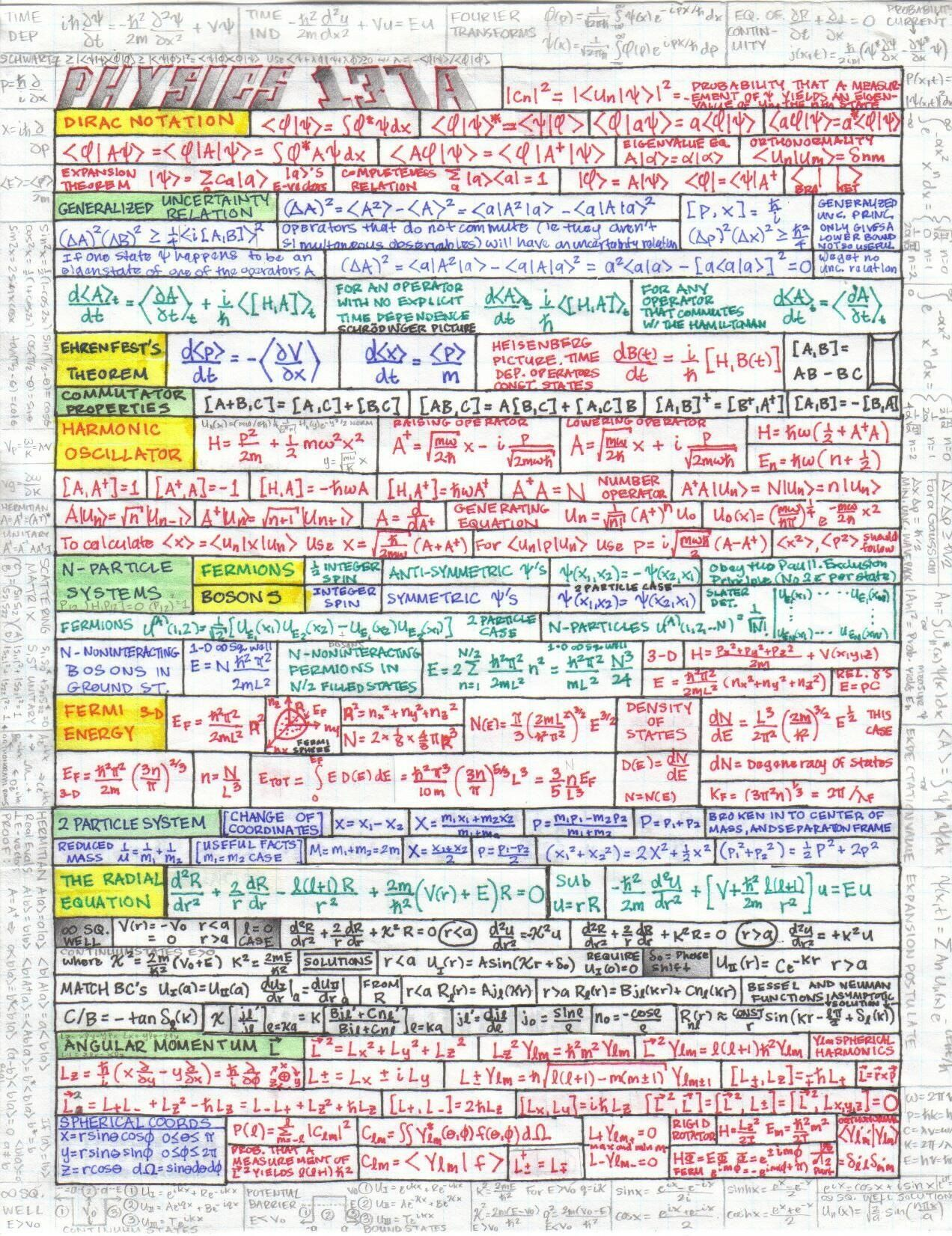 Vector Worksheet Physics Answers Andy S Quantum Mechanics