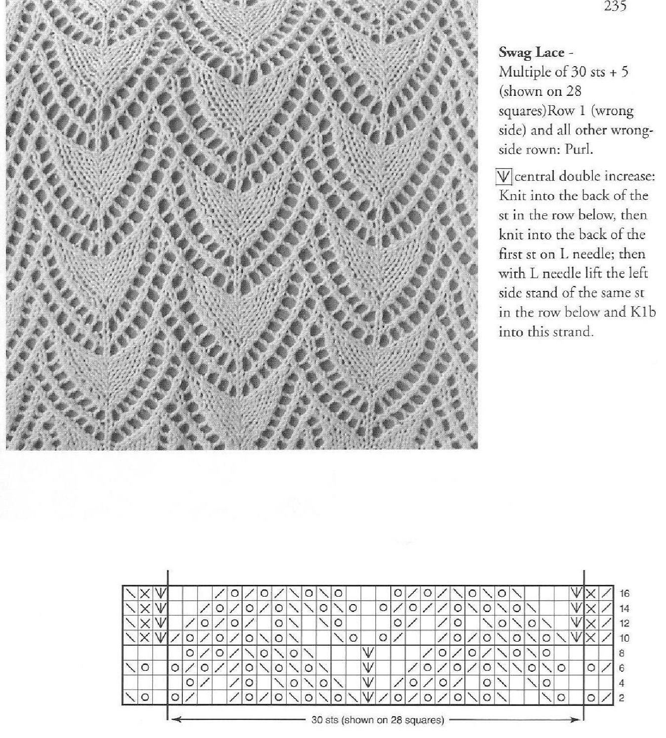 ClippedOnIssuu from A fourth treasury of knitting patterns   Lace ...