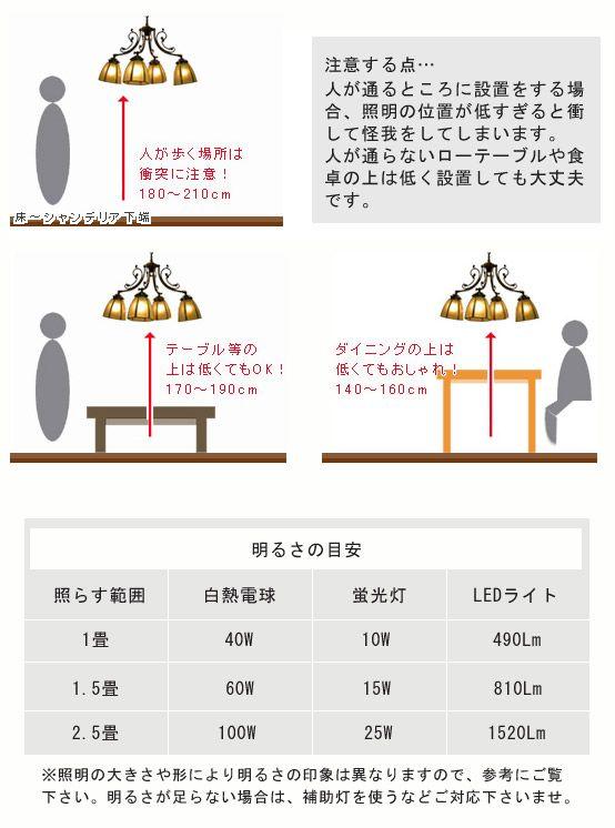 照明との高さ 明るさ目安 照明のアイデア 照明 リビング キッチン