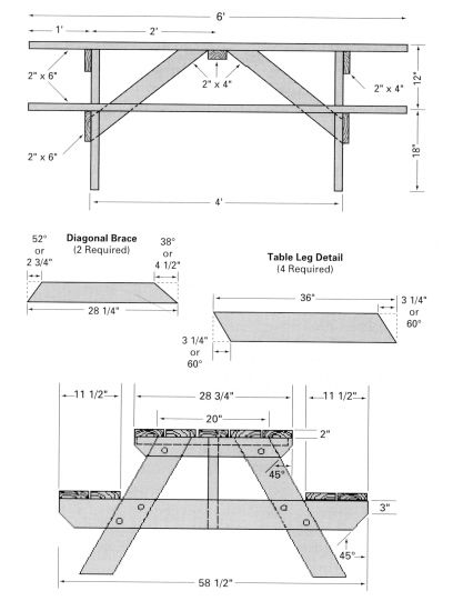 Free Blueprints For Picnic Tables | Free Picnic Table Woodworking Plans    Classic Style » Woodwork City