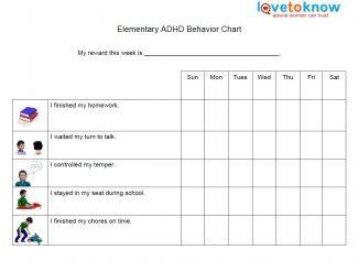 Elementary behavior chart for adhd also charts travel behaviour rh pinterest