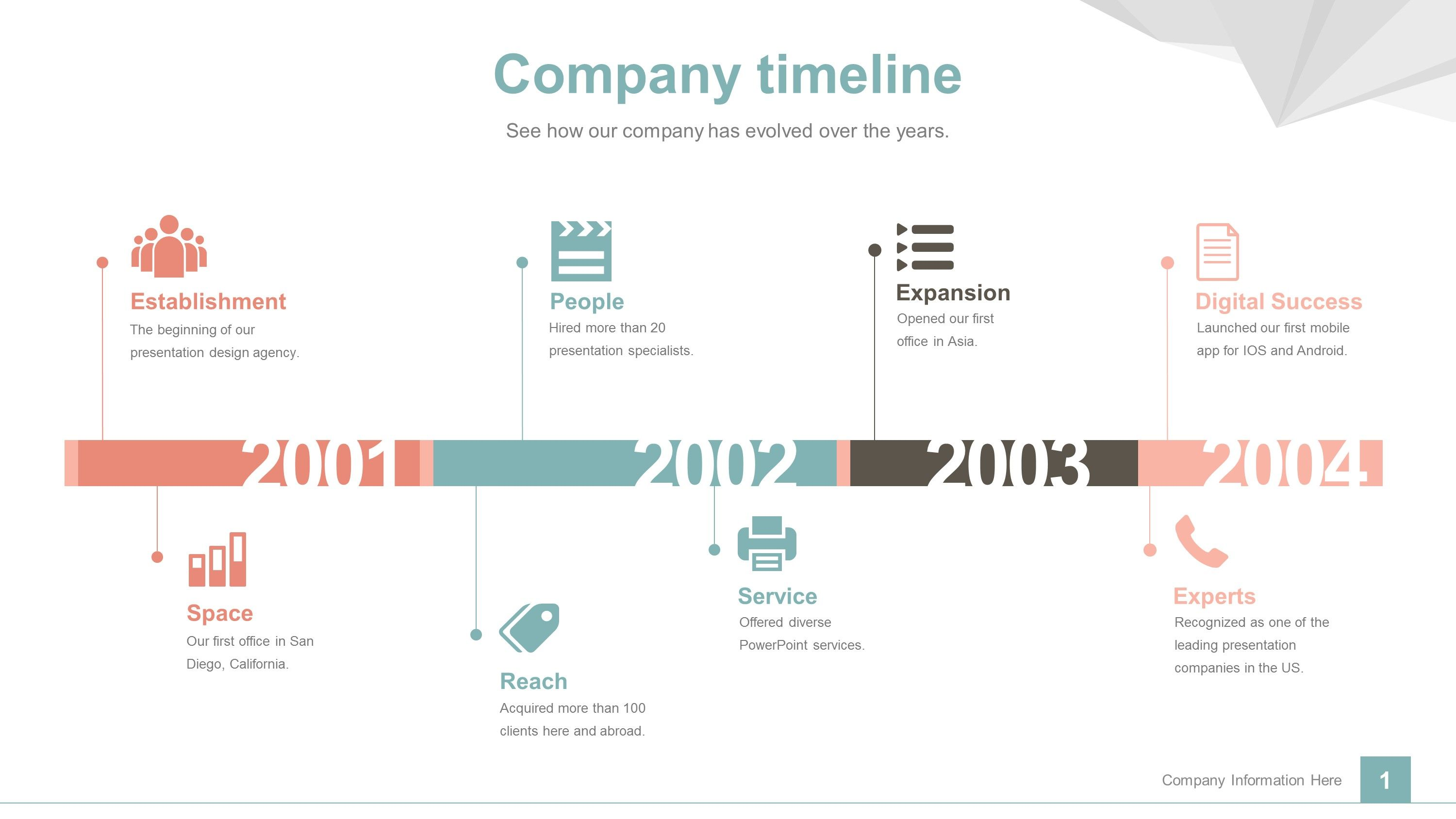 Download Our Free Professional Timeline Powerpoint Presentation