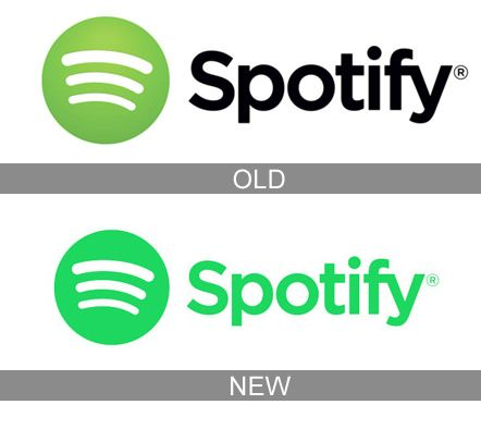 History Spotify Logo All Logos World Pinterest Logos
