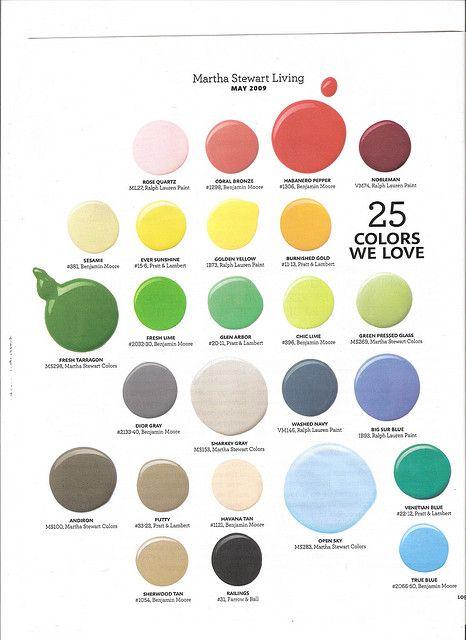 Paint Colors, Martha Stewart Living May 2009   Color paints, Martha ...