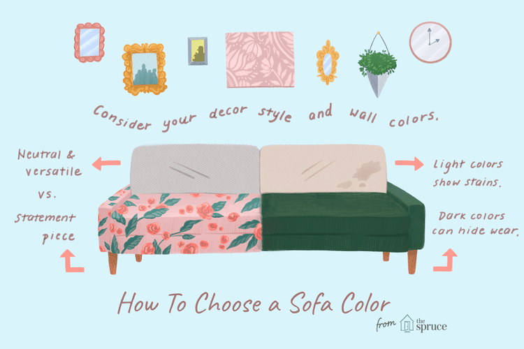 4 Questions To Answer As You Choose The Right Sofa Color Sofa Colors Living Room Sofa Design Living Room Color Schemes