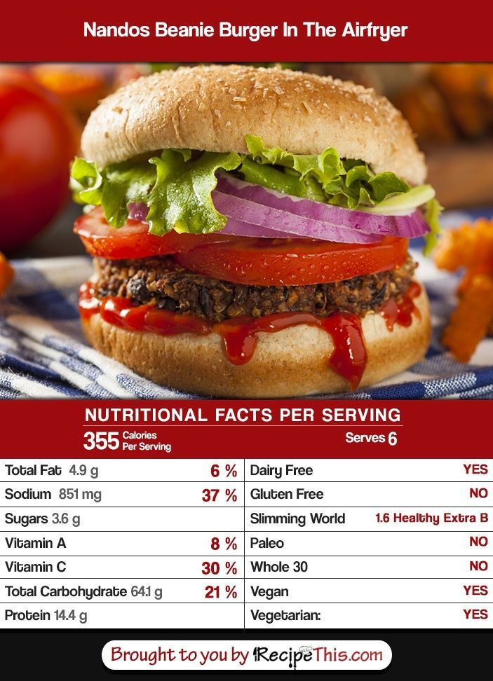 Nandos Beanie Burger Nutrition Info Healthy Snacks And Nutrition