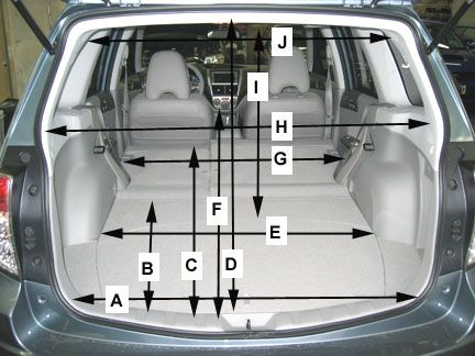 2009 Forester cargo measurements and dimensions car Pinterest