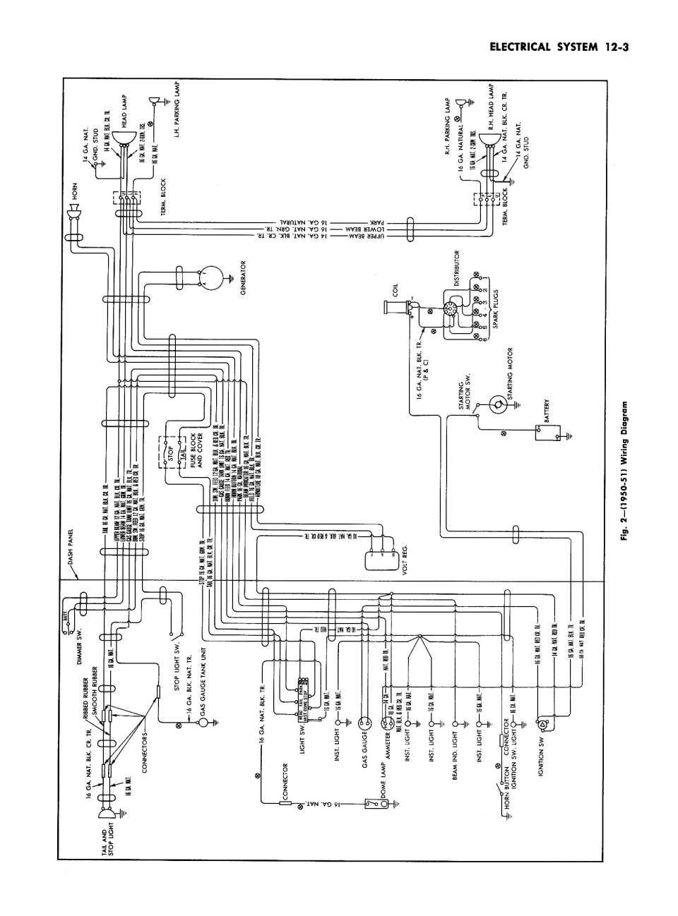 12+ Gauges Wiring Diagram 1951 Chevy Car - Car Diagram - Wiringg.net in  2020 | Chevy trucks, 1966 chevy truck, TrucksPinterest