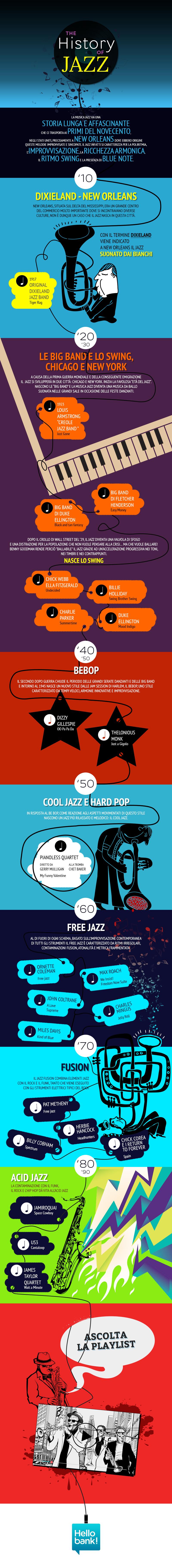 Storia del Jazz infografica