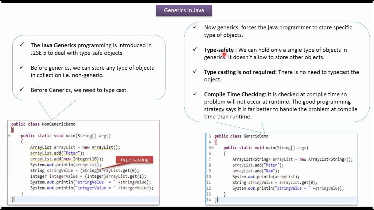 Java Tutorial Generics In Java Java Generics Generics