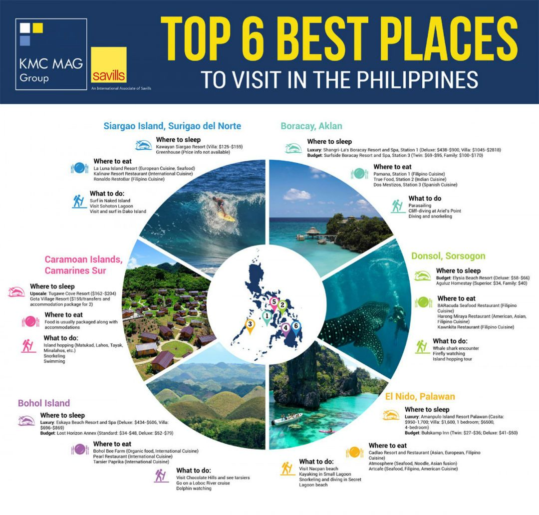 Places To Vacation On Budget: 6 Budget-Friendly Tourist Hotspots To Visit In The
