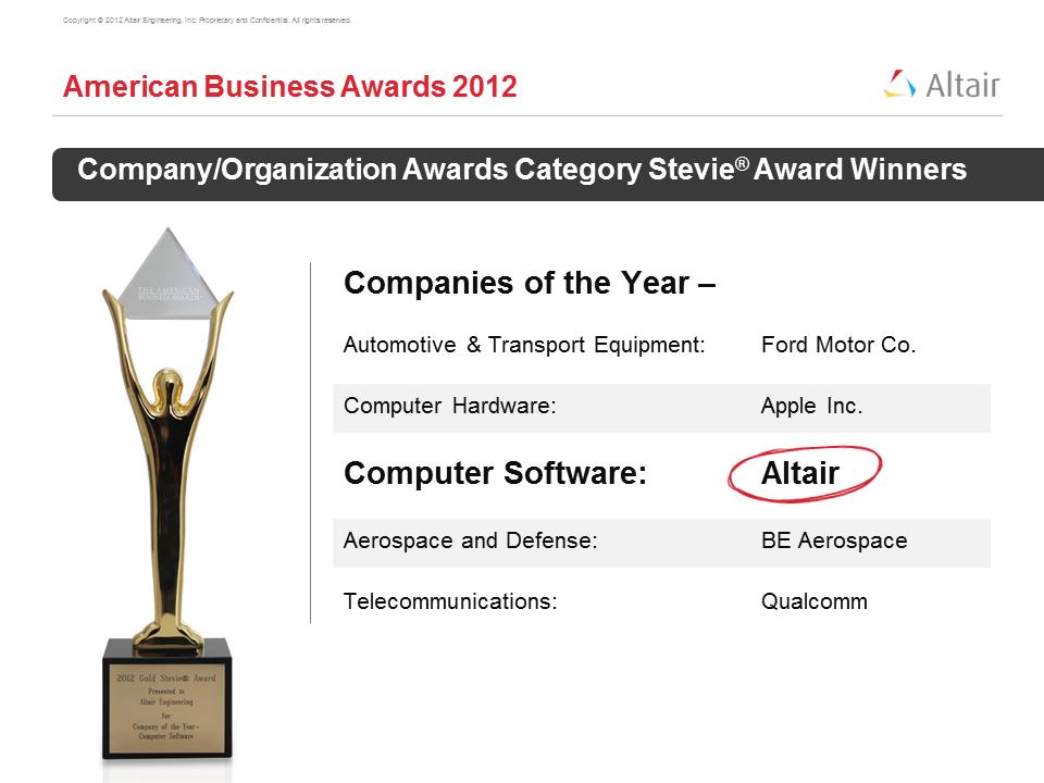 2012 American Business Awards에서 Altair가 컴퓨터 소프트웨어 부문 올해의 회사로 Gold Stevie 수상의 영예를 얻었습니다.
