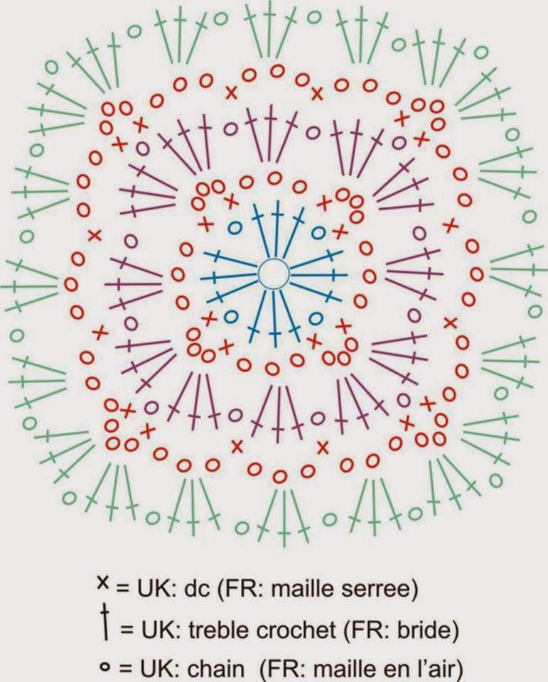 GREGOBLEN: MATTONELLE UNCINETTO (nuovi schemi) - COME UNIRLE