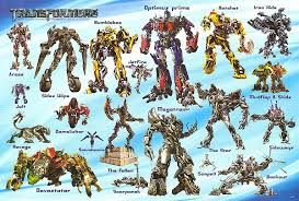 transformers names and pictures list - Google Search ...