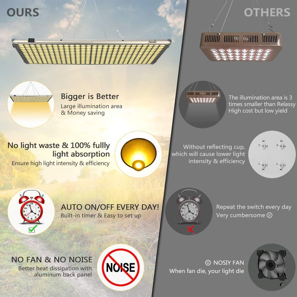 Relassy 300w Led Grow Light Review Growyour420 Led Grow Lights Led Grow Grow Lights