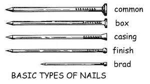 Image result for brad nail vs finish nail