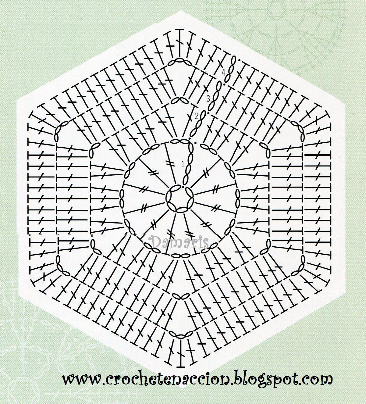Hola mis queridas amigas: Con 24 hexágonos podemos lograr este cojin ...