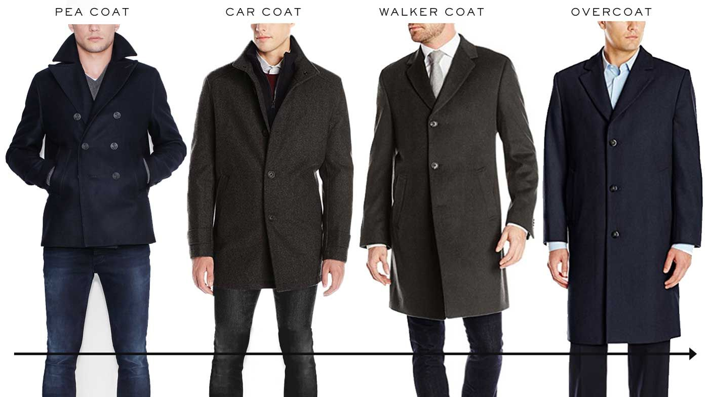 08d29552b61 what s the difference between a pea coat