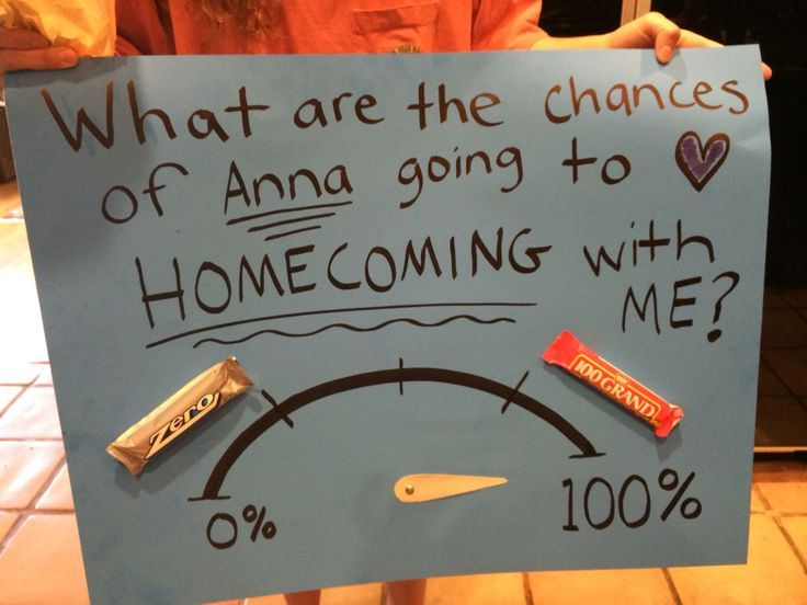 Bball Funny Prom Proposalsfunnyst Of The Funny Meme