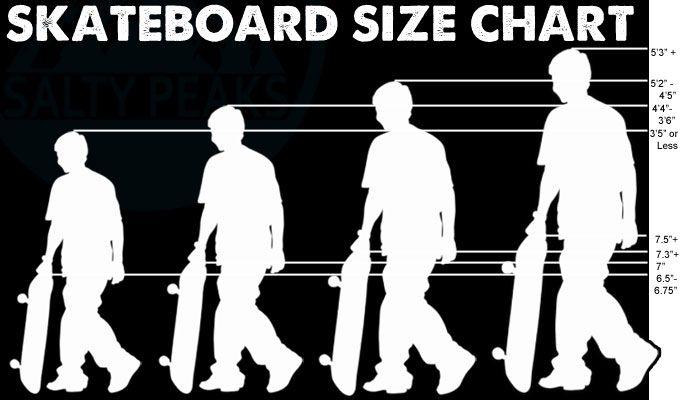 Skateboard size chart pretty things pinterest skateboard