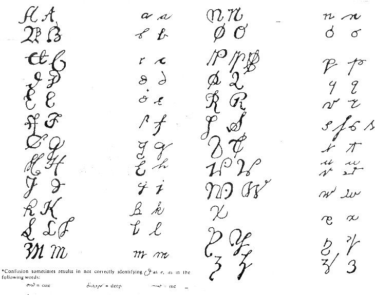 This handy chart shows samples of colonial #handwriting - chart samples