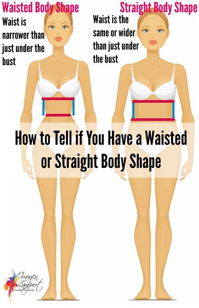 1ce99ca903a6b Understanding Body Shape – The Waist (If your natural waist is narrower  than…