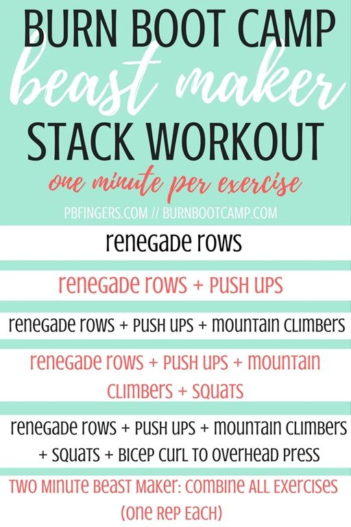One Week Workout Plan | Boot camp, Workout and Week workout plans