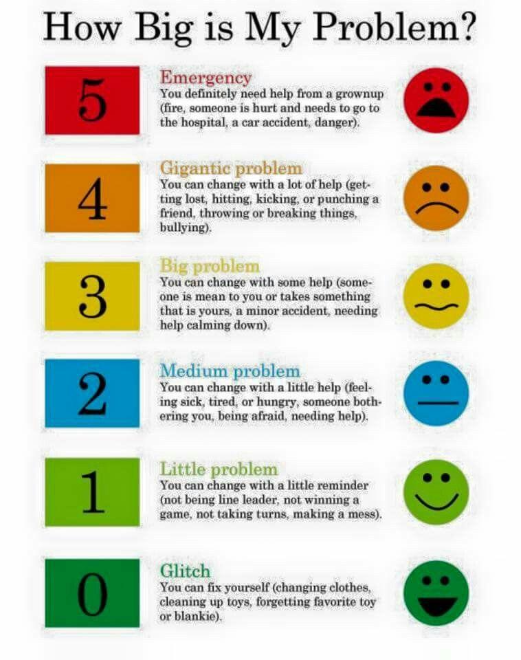 5 point scale Psychology kids Pinterest