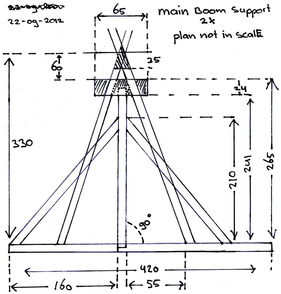Image Result For Trebuchet Catapult Plans Manual Guide