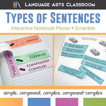Types of Sentences Interactive Notebook Pieces and Scramble
